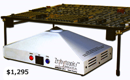 Quality Printed Circuit Board Preheat, Thermal Profile